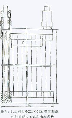 SL型鼠笼式石墨换热器